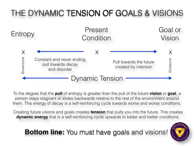 Dynamic Tension.001