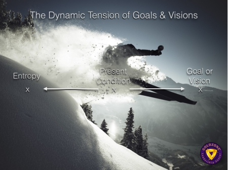 Dynamic Tension Skiing.001