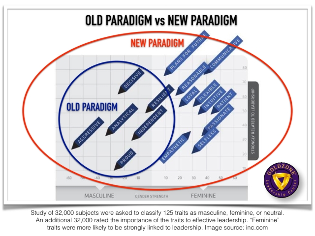 OLD PARADIGM VS NEW PARADIGM.001