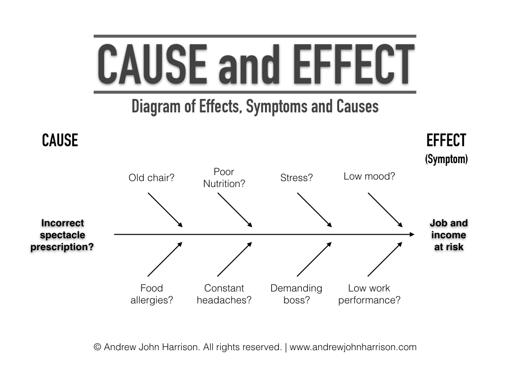 cause-and-effect-002